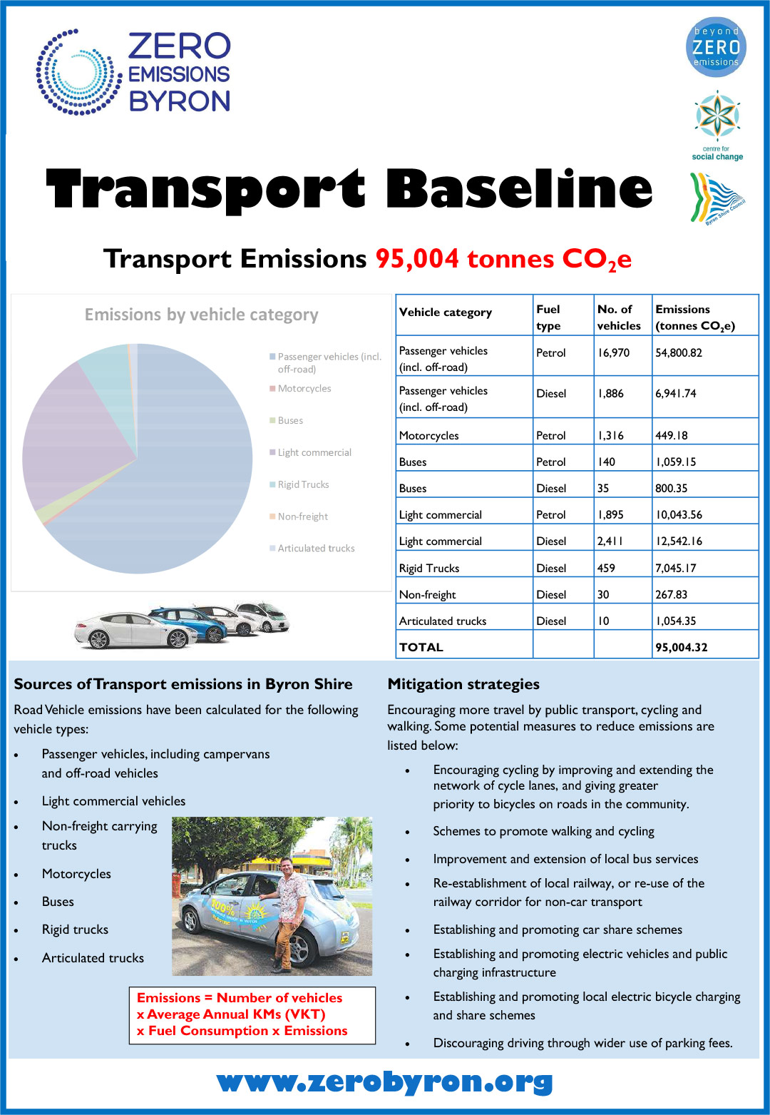 transport-jun16