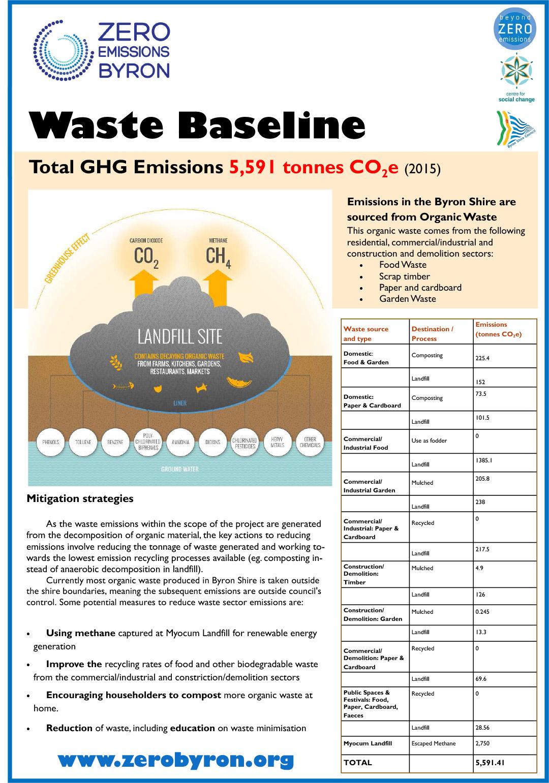 waste-jun16